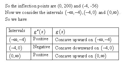 stewart-calculus-7e-solutions-Chapter-3.3-Applications-of-Differentiation-32E-4