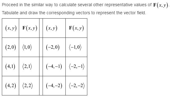 Stewart-Calculus-7e-Solutions-Chapter-16.1-Vector-Calculus-2E-1