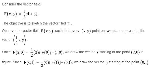 Stewart-Calculus-7e-Solutions-Chapter-16.1-Vector-Calculus-2E