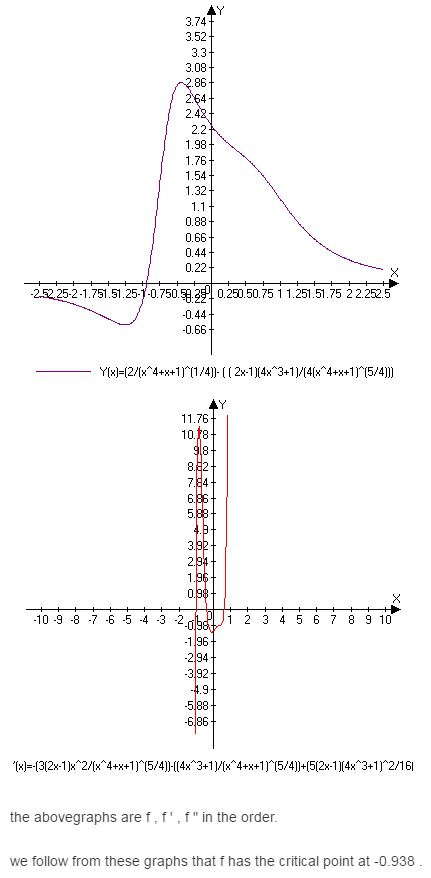 stewart-calculus-7e-solutions-Chapter-3.6-Applications-of-Differentiation-18E-1