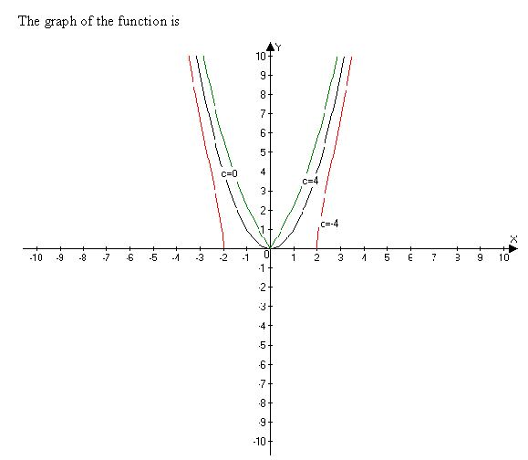 stewart-calculus-7e-solutions-Chapter-3.6-Applications-of-Differentiation-21E-1