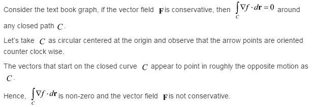 Stewart-Calculus-7e-Solutions-Chapter-16.3-Vector-Calculus-25E-2