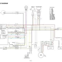 Renault Megane Window Motor Wiring Diagram Dixie Chopper Xt500 - Circuit Symbols