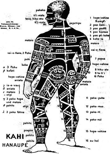 Marquesan tattooing (rear), by Von de Steinen, in Alfred G