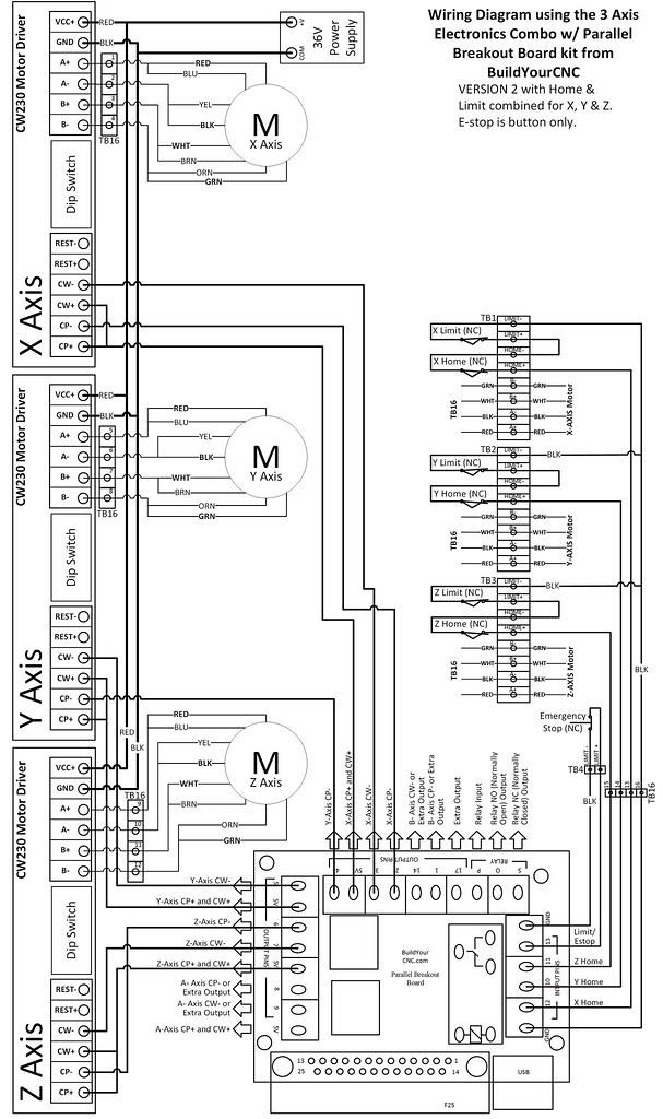 Wiring Diagram Cnc 7 27 M Pm,Diagram • Mifinder.co