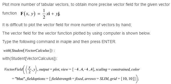 Stewart-Calculus-7e-Solutions-Chapter-16.1-Vector-Calculus-2E-3