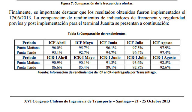 Tabla ICF ICR Juanita
