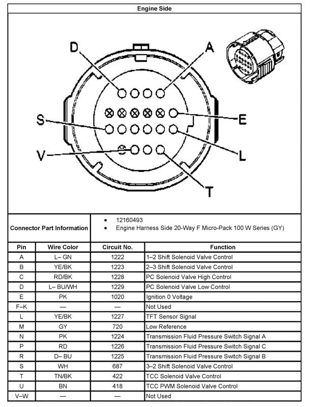 4l60e transmission wiring diagram, Wiring diagram