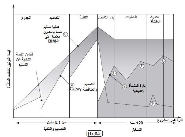 BIMarabia2_Page_26_Image_0002