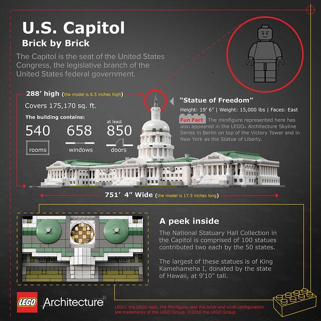 LEGO 21030 US Capitol 06