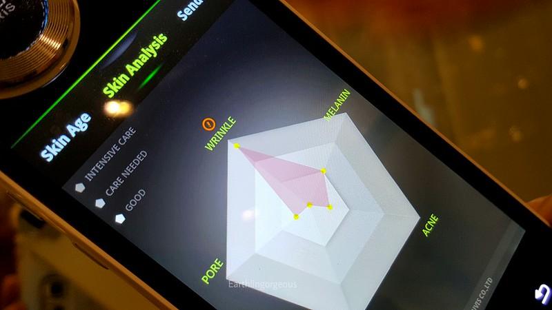 #TimelessBeauty L'Oreal Revitalift Laser x3