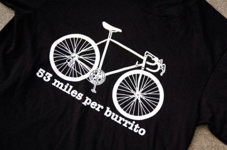 53 miles per burrito!