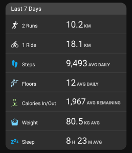Garmin stats - week ending Dec 31, 2017