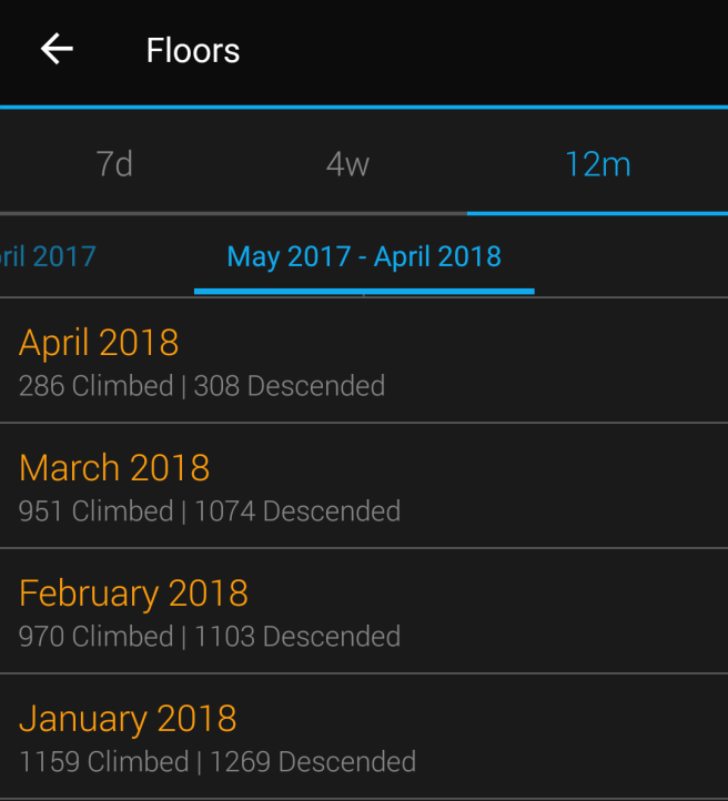 100 days of climbing at least 10 floors daily