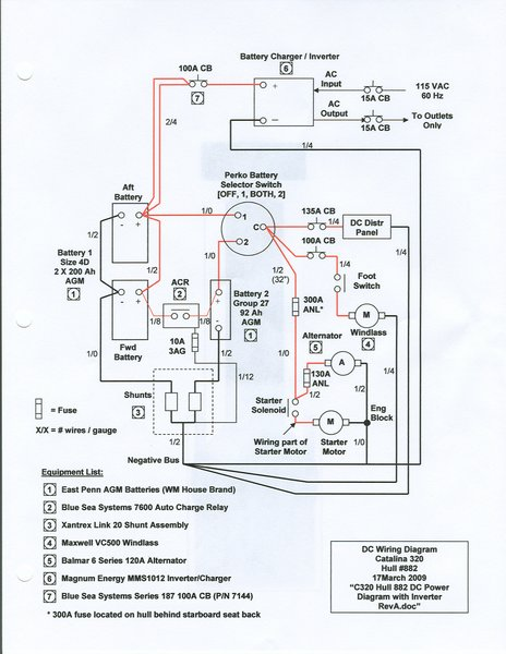 Rv Converter Charger Wiring Diagram : converter, charger, wiring, diagram, Wiring, Diagram, Inverter, Charger