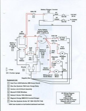 DC Wiring Diagram with starting battery and inverter