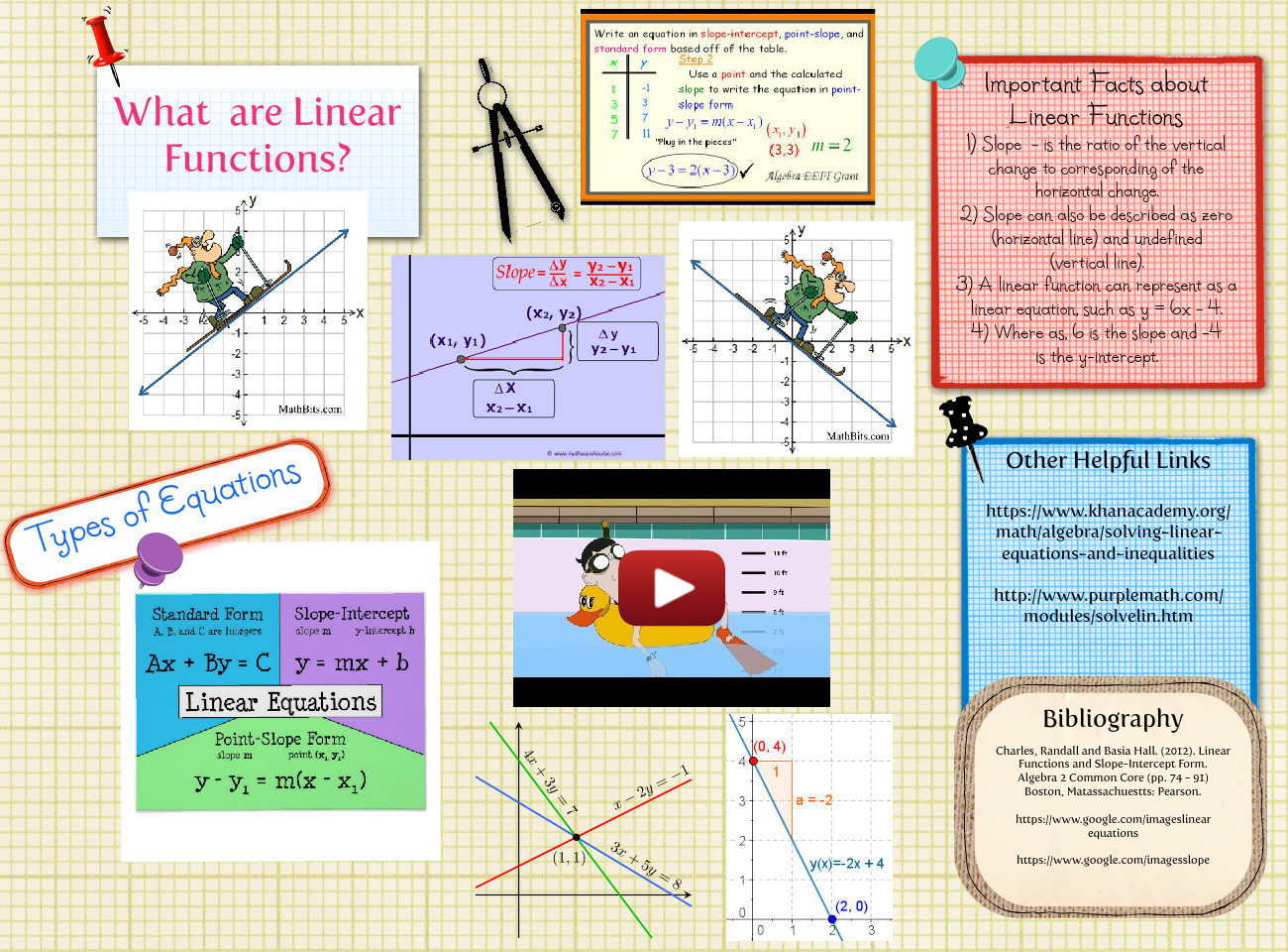 What Are Linear Functions Algebra En Functions Graph Linear Math