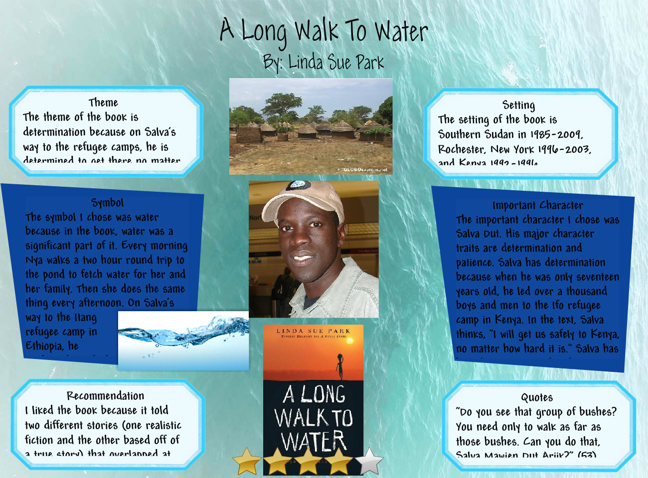 A Long Walk To Water Africa Akobo Desert Book Reports