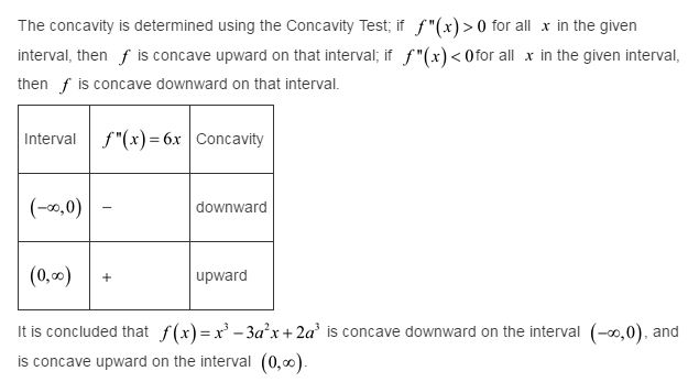 stewart-calculus-7e-solutions-Chapter-3.3-Applications-of-Differentiation-42E-6