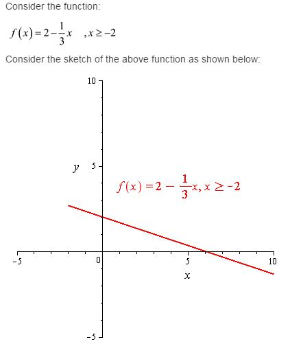 stewart-calculus-7e-solutions-Chapter-3.1-Applications-of-Differentiation-16E-1