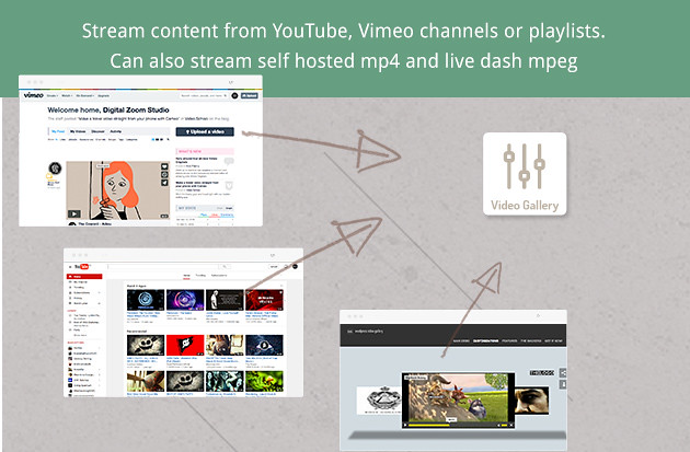 Video Player with Playlist - Visual Composer WP AddOn /w WooCommerce and Ads 2