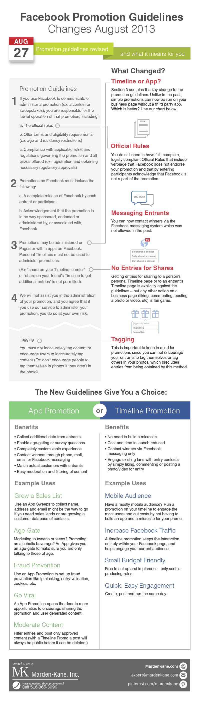 Facebook Promotions Made Simpler with a Few Guidelines Change - Marden-Kane
