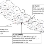 Social norms and women's risk of intimate partner violence in Nepal (Social Science & Medicine 202:162-169, 2017)