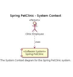 a system context diagram [ 1240 x 874 Pixel ]