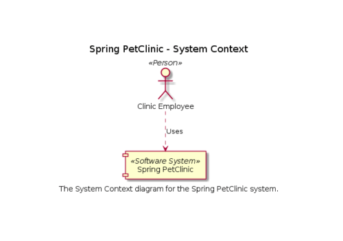 small resolution of a system context diagram