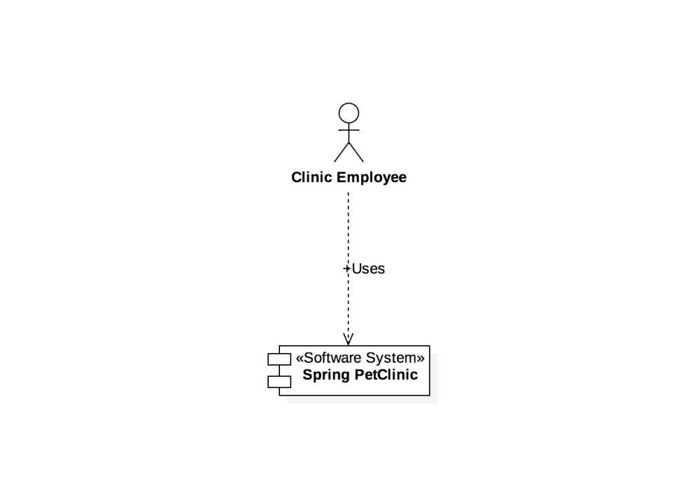 medium resolution of a system context diagram