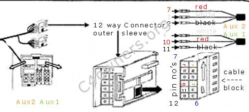 phone outlet wiring diagram heat pump air handler faq : 12 add ipod or mp3 input to my c4 rd4 radio using the auxiliary cable 9706ag kit ...