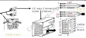 FAQ : 12 : Add iPod or MP3 input to my C4 RD4 radio using the Auxiliary Input Cable 9706AG Kit