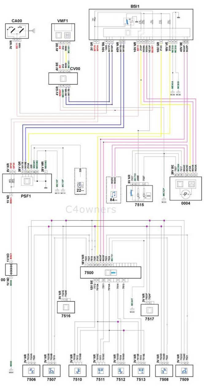 Wiring Diagram For Citroen Relay : Citroen relay wiring diagram free for drawing floor plans