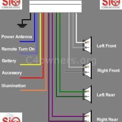 Citroen C4 Stereo Wiring Diagram Est Duct Detector Radio Schematic L3