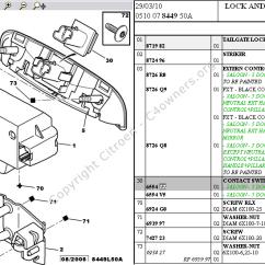 Citroen C5 Tailgate Wiring Diagram Off Road Lights C4 Schematics Database Rh 4 18 Galvametal Co Interior Cactus