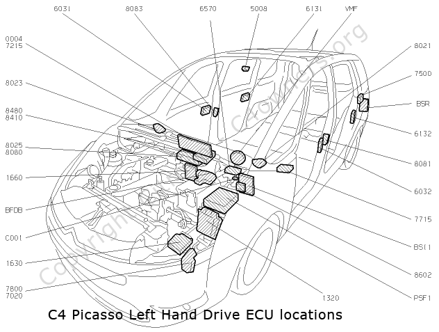 Forums / C4 Picasso Problems and issues / ECU locations