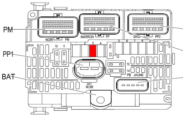 2014 citroen c4 grand picasso fuse box diagram