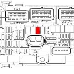 Citroen Berlingo Wiring Diagram 5 3 Defense Fuse Box Manual Auto Electrical Download Fiat Scudo Diagrams C4 Get Free Image About