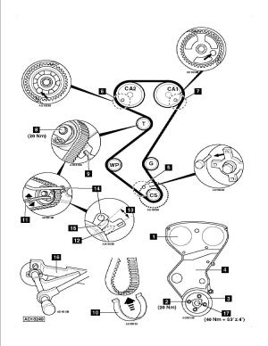 Peugeot 307 20 Hdi Timing Belt Replacement Instructions