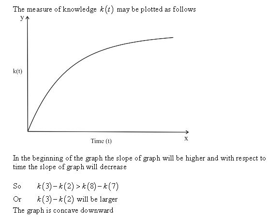 stewart-calculus-7e-solutions-Chapter-3.3-Applications-of-Differentiation-51E