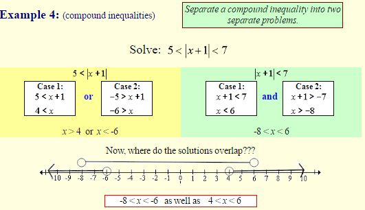 Absolute-Value-Inequalities-4