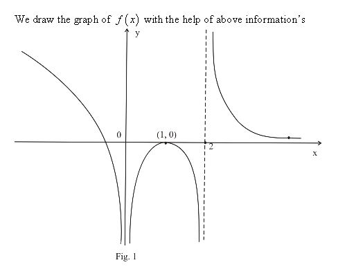 stewart-calculus-7e-solutions-Chapter-3.4-Applications-of-Differentiation-55E-2
