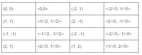 Stewart-Calculus-7e-Solutions-Chapter-16.1-Vector-Calculus-26E-1