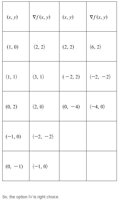 Stewart-Calculus-7e-Solutions-Chapter-16.1-Vector-Calculus-30E-2
