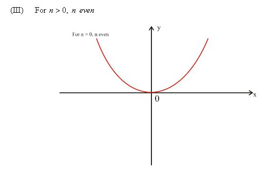 stewart-calculus-7e-solutions-Chapter-3.4-Applications-of-Differentiation-60E-2