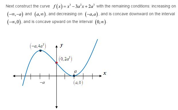 stewart-calculus-7e-solutions-Chapter-3.3-Applications-of-Differentiation-42E-10