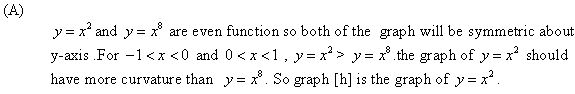 stewart-calculus-7e-solutions-Chapter-1.2-Functions-and-Limits-3E