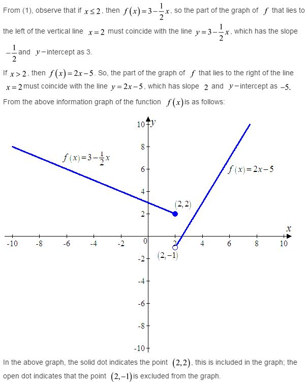 Stewart-Calculus-7e-Solutions-Chapter-1.1-Functions-and-Limits-48E-3