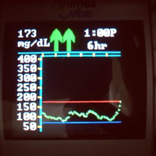 going high on CGM