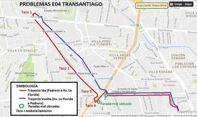 Problemas E04 Transantiago